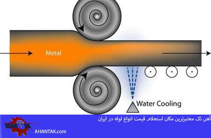 فولاد نورد گرم