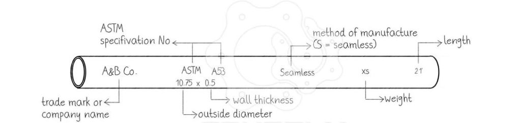 استاندارد لوله های ATSM
